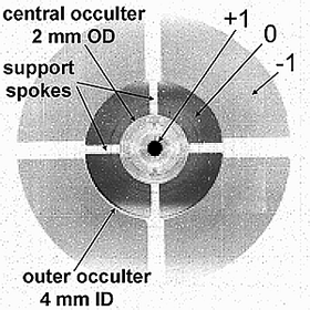 Zone plate occulter